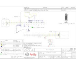 Avlite can design an entire airfield runway solution
